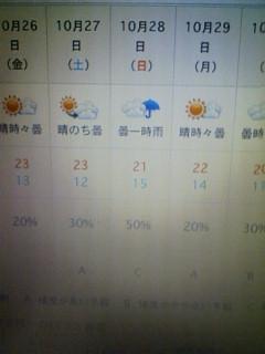 日曜だけ雨てか…