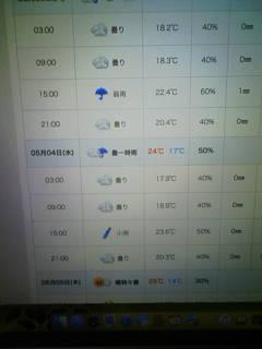 なんか微妙な天気やなぁ!