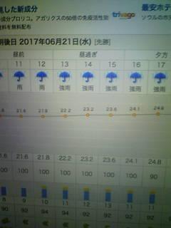 天気だけはなぁ…